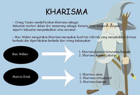 kharisma dan pesona